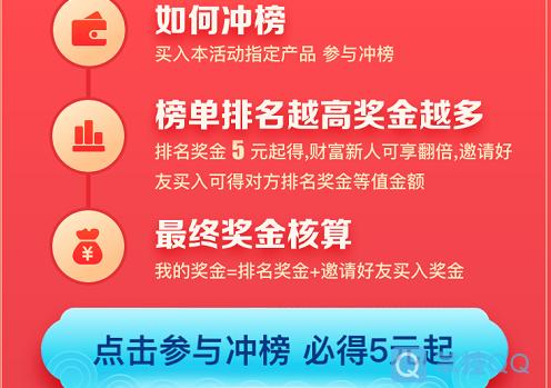 京东金融冲榜第6期1000元月收益11元